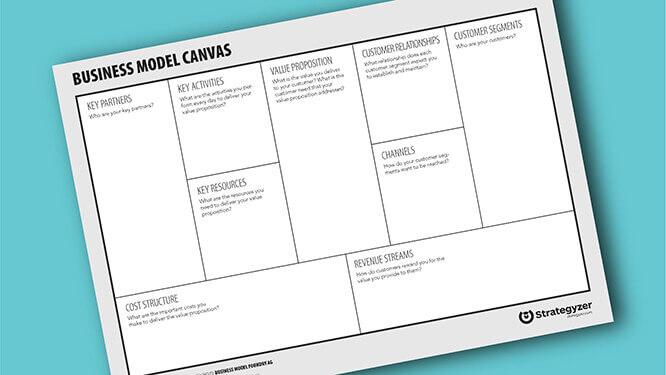 Business model canvas thumbnail